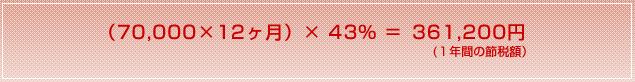 (70,000×12ヶ月)× 43% = 361,200円(1年間の節税額)