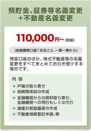 預貯金、証券等名義変更+不動産名義変更 110,000円~(税抜)